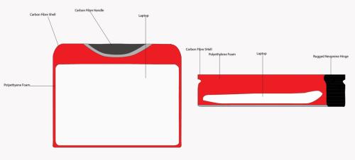 incase-final-bag-design